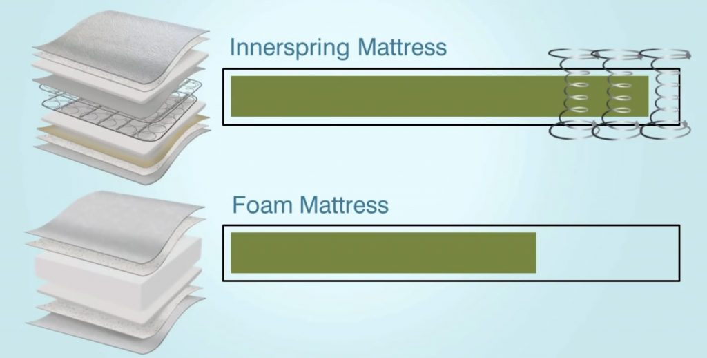 How to select the best crib mattress